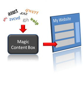 Automatic Content Experiment Conclusions