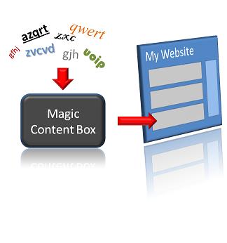 Automatic Content Experiment